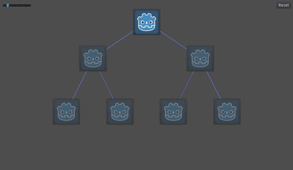 Screenshot of the tech tree made in this article.